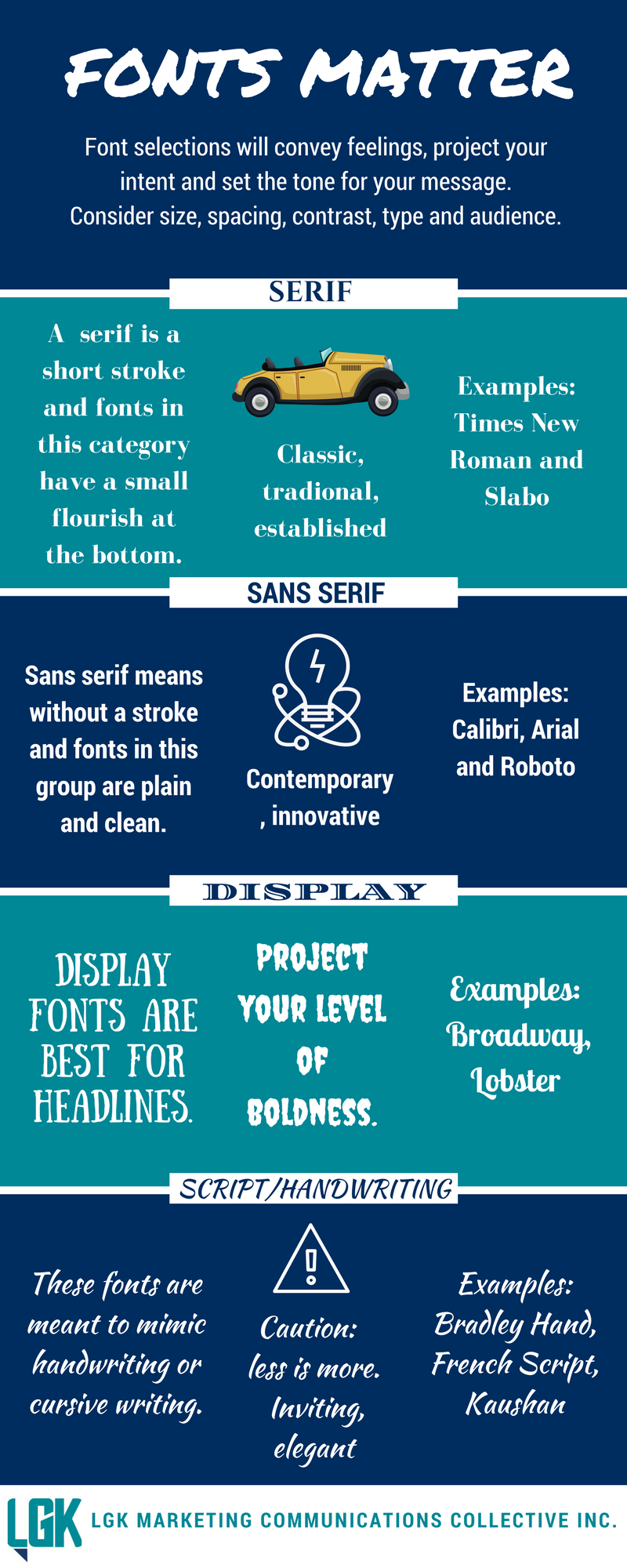 Why Fonts Matter in Marketing | LGK Marketing CC